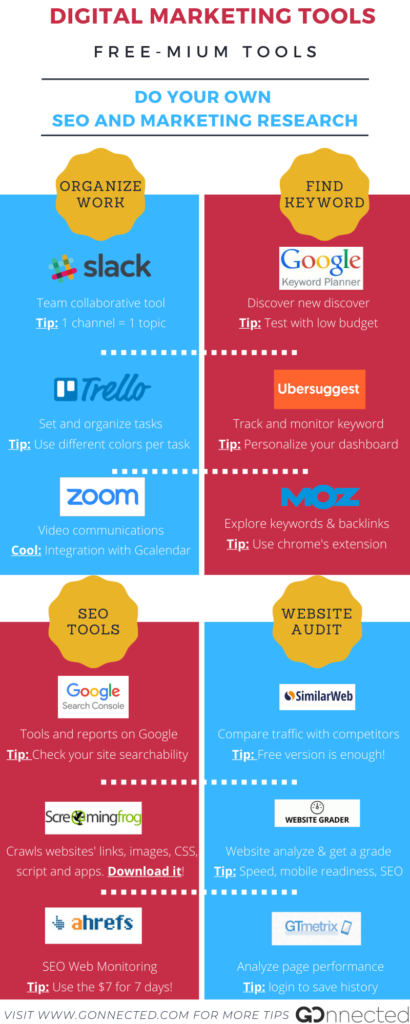 infographie digital marketing