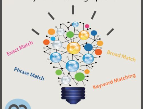 NEW Google Ads Keywords – nouvelle fonctionnalité 2021